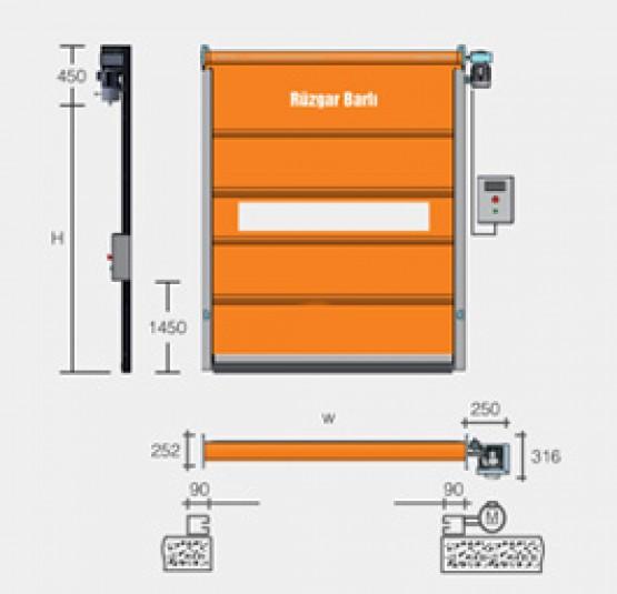 Paw S5 High Speed Door Kit : .75 Kw